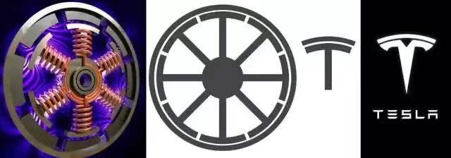【特斯拉车标】特斯拉汽车品牌LOGO到底是啥意思