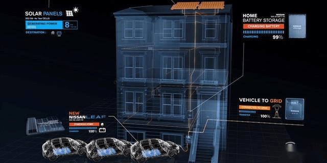 """特斯拉双向充电技术准备就绪 正与澳大利亚合作打造""""虚拟电厂"""""""